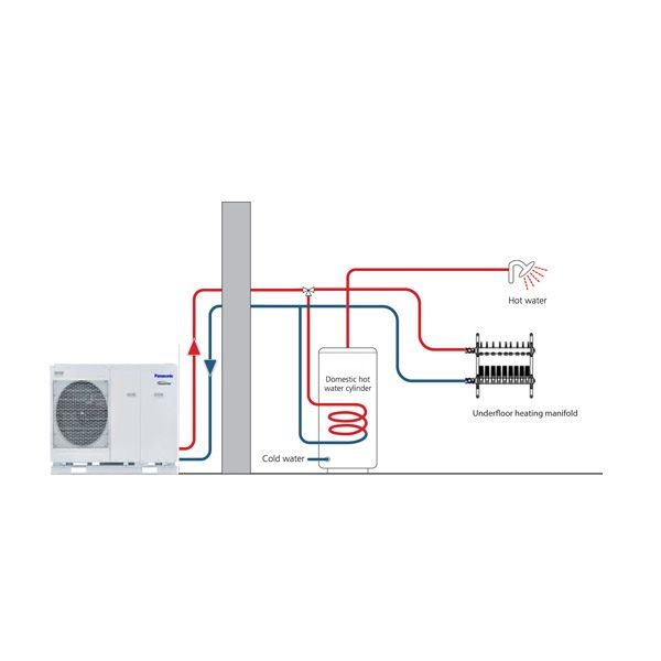 Panasonic aquarea wh mxc ge5 air to water heat pump monobloc panasonic aquarea wh mxc ge5 air to water heat pump monobloc systems a 240v swarovskicordoba Image collections